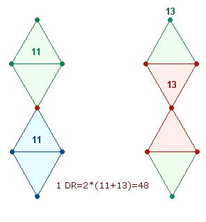 Die Zahl 24 in Hexagon und Hexagramm u ihre trinitarische Bedeutung