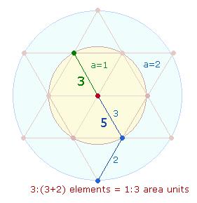 hexagram 64 unchanging relationship with god