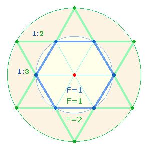 bedeutung zahl 7 esoterik